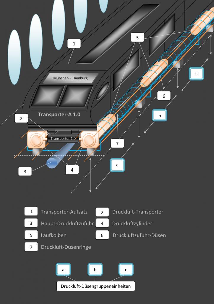 Transporter-1.1