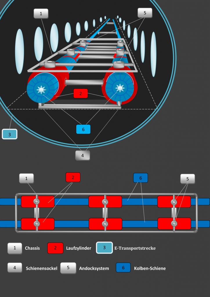 Druckluft-Transporter 2.0